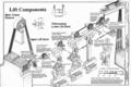 SteelBridgeLiftComponentsHA.png