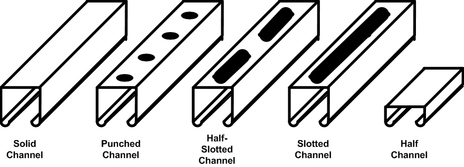 Strut Channel Wikipedia