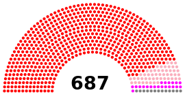 Supreme People's Assembly.svg