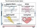 The AI Creativity Emotion Matrix 03.jpg