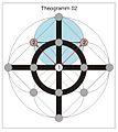Theogramm 02.jpg