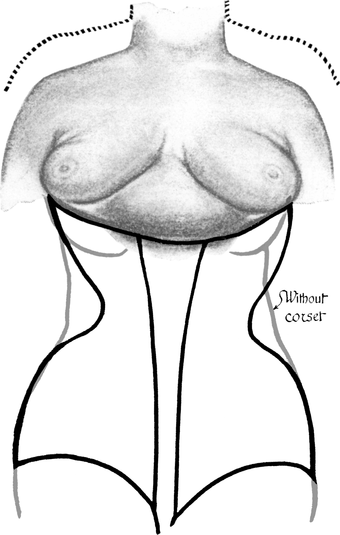 Epigastrium of singer: dotted line shows full expansion in a scientific sketch from 1910 Toleration of the corset1037fig19.png