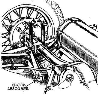 Friction disk shock absorber - Installation in rear suspension