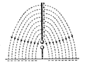 Tuska Pictured Electro-Magnetic Waves Figure 1.png