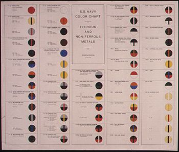 U.S. Navy color chart. Ferrous and non-ferrous...