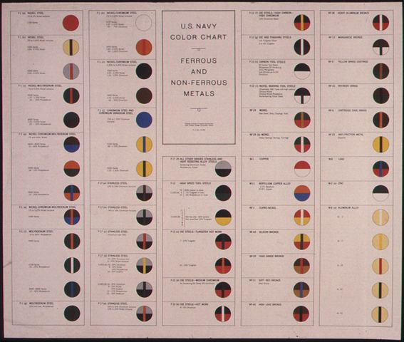 O Ring Color Chart: U.S. Navy color chart. Ferrous and non-ferrous metals - NARA ,Chart