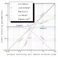 VelocityParameters2.png