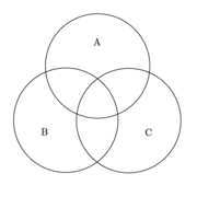 venn+diagram+template+with