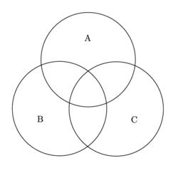 three way switch receptacle wiring van diagram three way venndiagram – wikipedia #15