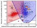 WFIRST-Planetes-détectables-par-la-méthode-de-la-micro-lentilles-gravitationnelle.png