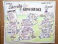 Wikimedia Diversity Conference 2013 73.jpg