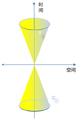 二维空间轴光锥A、B.PNG