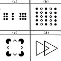 四種常見知覺系統原則.jpg