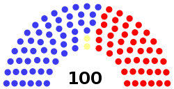 113th United States Senate Structure.svg