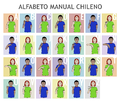 Alfabeto Manual Chileno.png