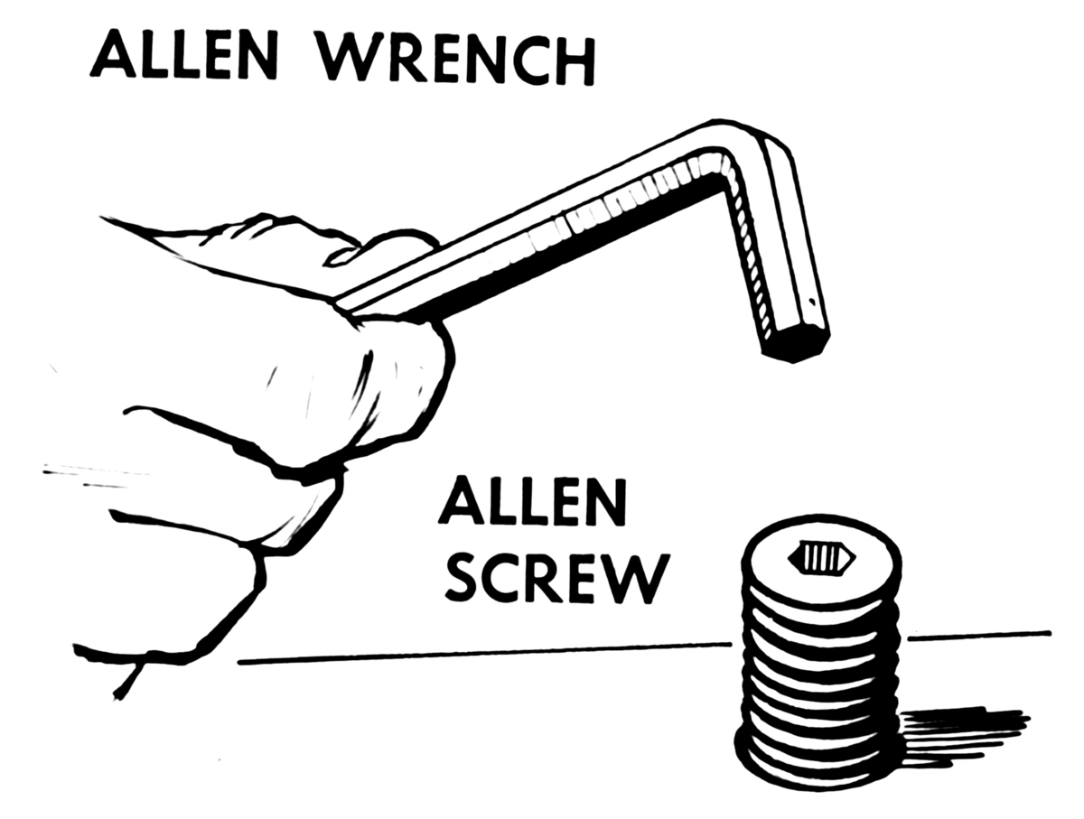 Allen Wrench Wiktionary
