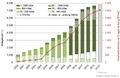 Anlagenentwicklung Biogas.png