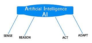 Artificial intelligence in heavy industry