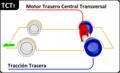 Automotive diagrams 12 es.png