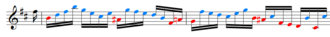 Melodic fission - Image: BWV 1002 Allemande melodic fission example