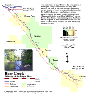 Bear Creek (Rogue River) - Image: Bear Creek Rogue River Route