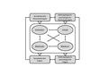 Berliner Modell als Entscheidungsmodell (nach Peterßen 2001).pdf