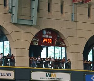 Craig Biggio - Biggio's hit counter, prior to the start of the 2007 season.