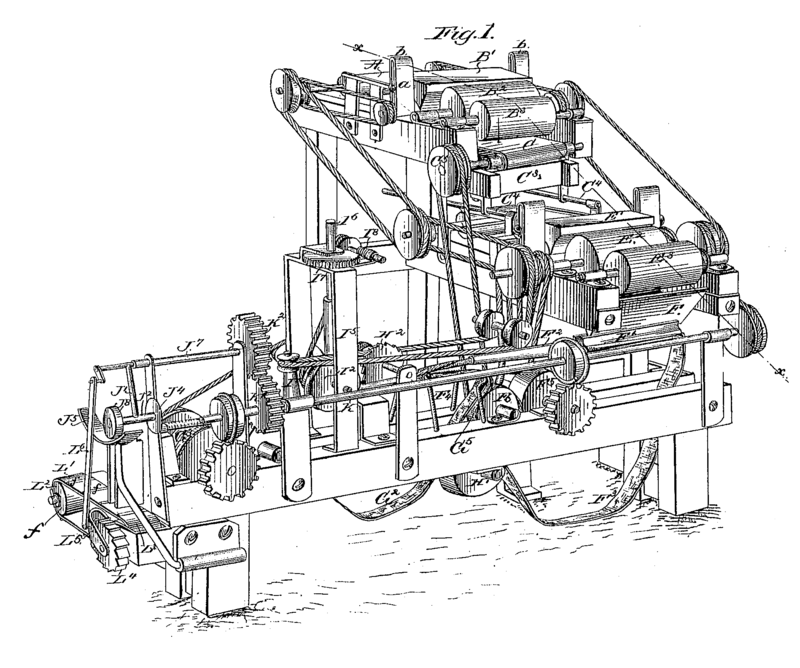 James Albert Bonsack's cigarette rolling machine, invented in 1880 and patented in 1881 Bonsack machine.png
