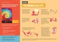 Brosur Creative Commons Indonesia.pdf