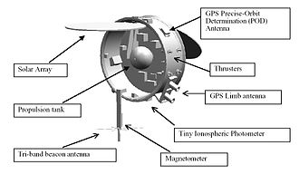 Constellation Observing System for Meteorology, Ionosphere, and Climate - Components of a FORMOSAT-3 / COSMIC satellite