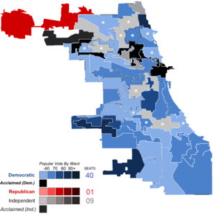 2019 Chicago aldermanic election American election