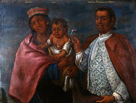 「インディアンとムラートがチノ(混血)を生む」という1770年の絵画