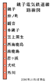 Choshi Line Train Map.png