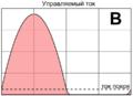 Class B amplifier principle RUS crop.png