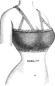 History of bras - Wikipedia