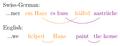 Cross-serial dependencies.png