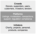 Crowdfunding model.png
