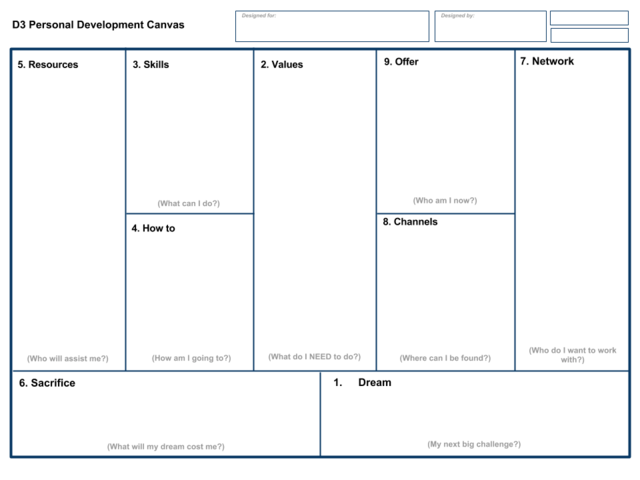 File:D3 Personal Development Canvas png - Wikimedia Commons