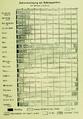 Die Frau als Hausärztin (1911) 042 Zusammensetzung der Lebensmittel.png