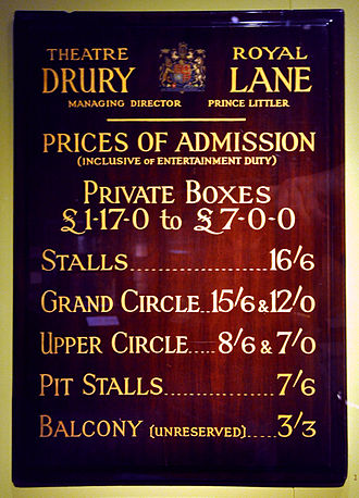 £sd - Notice board displaying the entry prices for the Theatre Royal, Drury Lane, London, around 1946