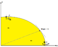 Ellipse regions.png