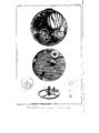 Encyclopedie volume 3-373.png