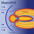 Erdmagnetfeld.jpg
