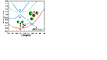 Fig. 3 Ab initio calculated energy profiles of CuF3 in the ground and lowest excited states as a function of the angle F-Cu-F.png