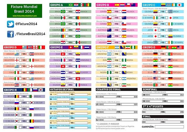 Calendario Eliminatoria Rusia 2018 Wikipedia