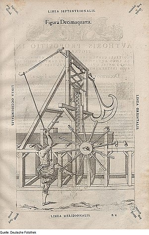 Sawmill - Illustration of a human-powered sawmill with a gang-saw published in 1582.