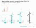 GET en 2A8 wind turbines 2A8 wind turbines l 2A8 wind turbines.png
