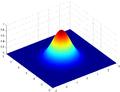 Gaussian 2d.png