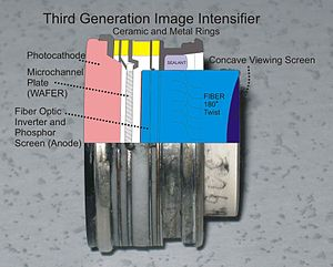 Image intensifier -  A third generation Image Intensifier tube with overlaid detail