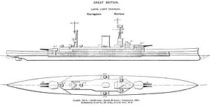 Courageous-class battlecruiser - Right elevation and plan view of the Courageous class from Brassey's Naval Annual 1923